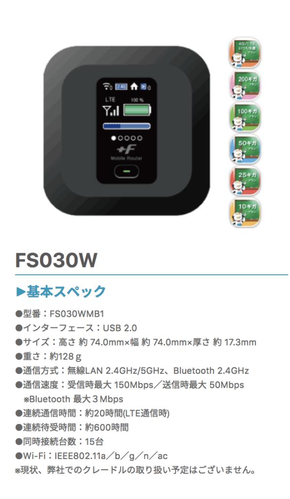 fujiwifi 200GB ルーター