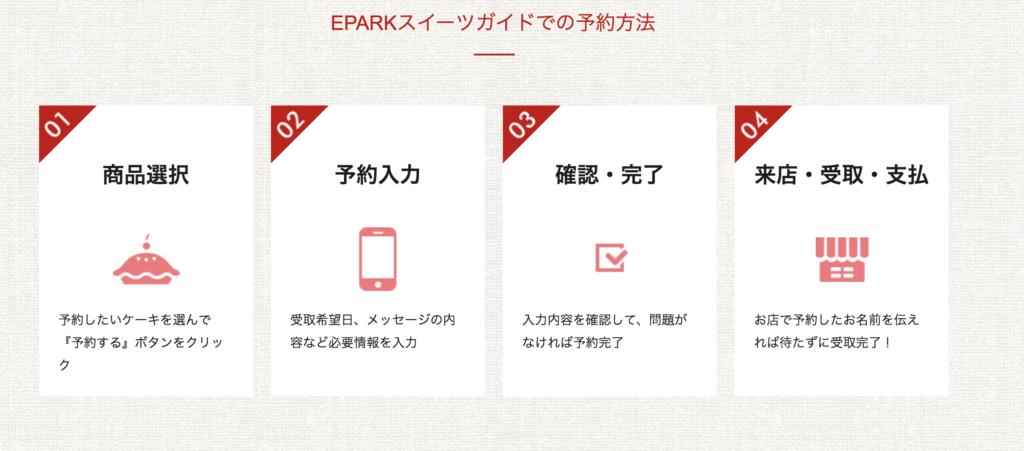 epark スイーツ キャッシュバック